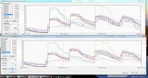The graph display from one of my tests. Each line represents one thermocouple probe