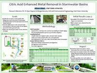 Citric Acid Enhanced Metal Removal in Stormwater BasinsWater Rate Structure, Price,  and Use in Utah