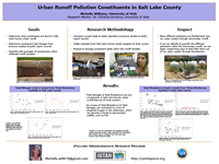 Urban Runoff Pollution Constituents in Salt Lake County