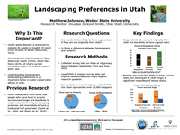 Landscaping Preferences in Utah