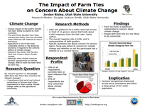 The Impact of Farm Tieson Concern About Climate Change