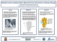 Rainfall-runoff modeling Utah's Wasatch Front: Sensitivity to Climate Change