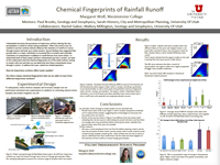 ChemicalFingerprints of Rainfall Runoff