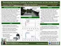 Quantifying Pollutant Loading of Urban Stormwater on the Jordan River