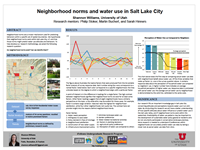Neighborhood norms and water use in Salt Lake City