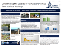 Determining the Quality of Rainwater Drainagefrom Various Rooftops