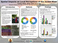 Spatial Impacts on Local Perceptions of the Jordan River