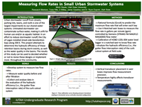Measuring Flow Rates in Small Urban Stormwater Systems