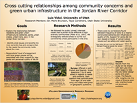 Cross cutting relationships among community concerns andgreen urban infrastructure in the Jordan River Corridor