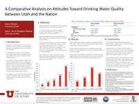 A Comparative Analysis on Attitudes toward Drinking Water Quality between Utah and the Nation