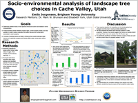 Socio-environmental analysis of landscape treechoices in Cache Valley, Utah