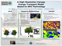 A High-Resolution Canopy Energy Transport Model Based on GPU Technology