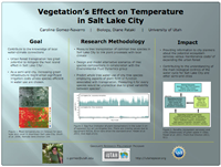 Vegetation's Effect on Temperature in  Salt Lake City