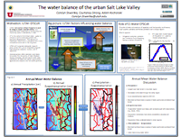 The water balance of the urban  Salt Lake Valley