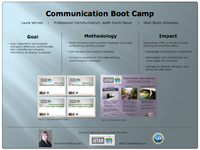 Communication Boot Camp