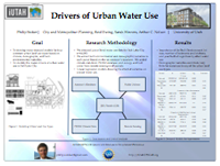Drivers of Urban Water Use